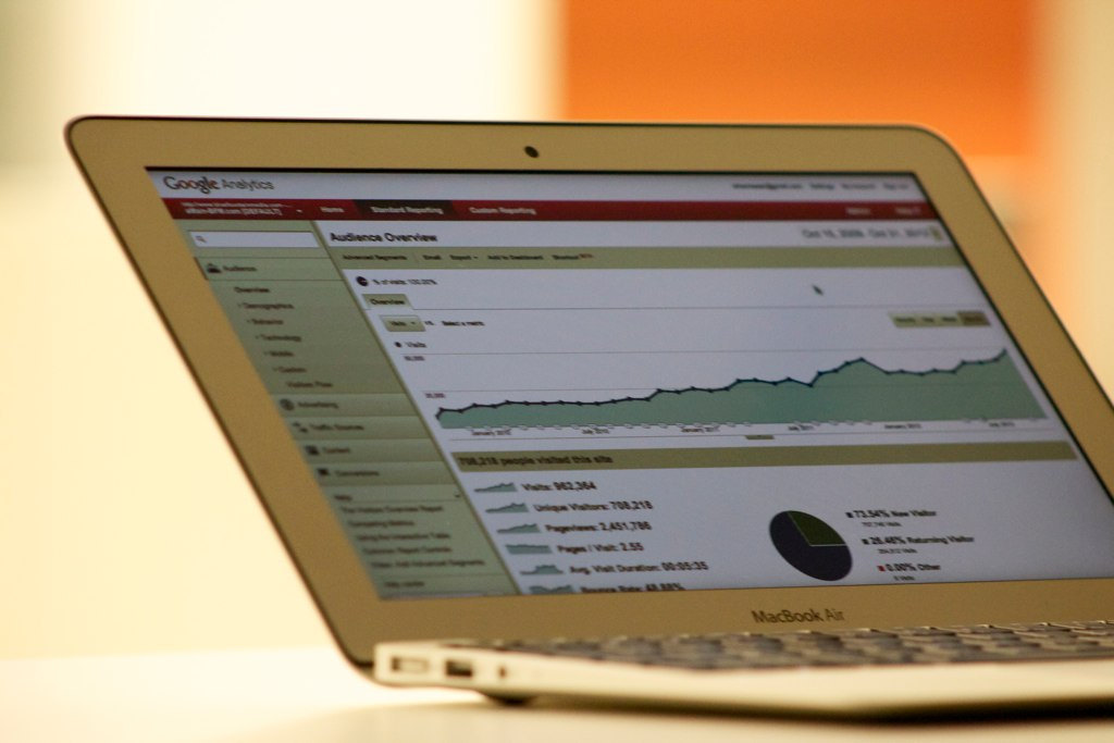 Google Analytics on Computer Screen